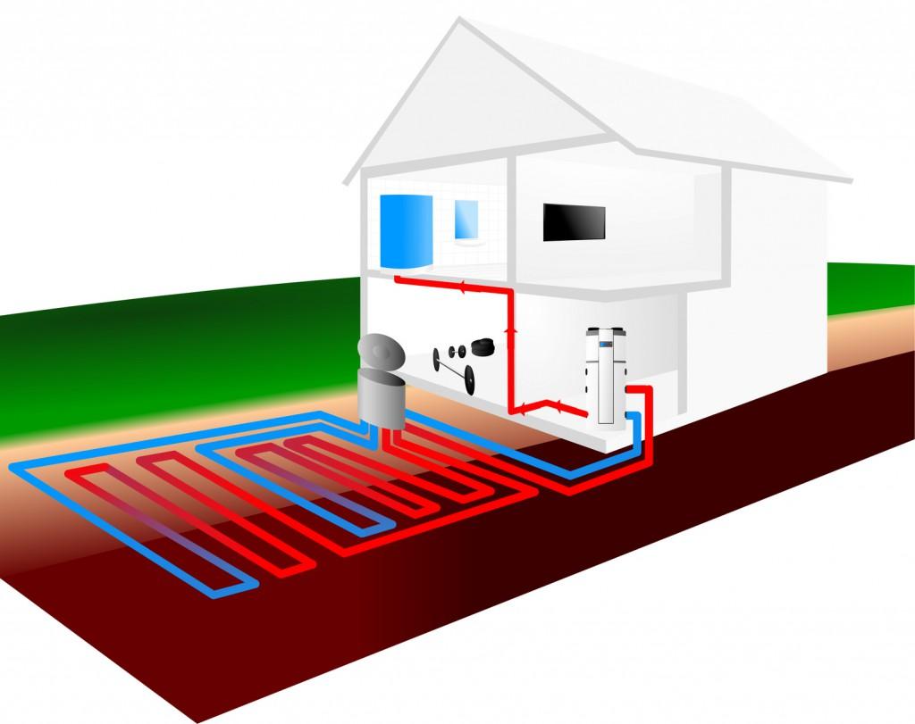 groundwater pump scheme